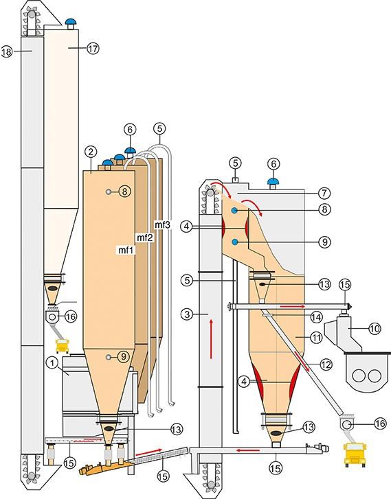 Filler System Gallery Image